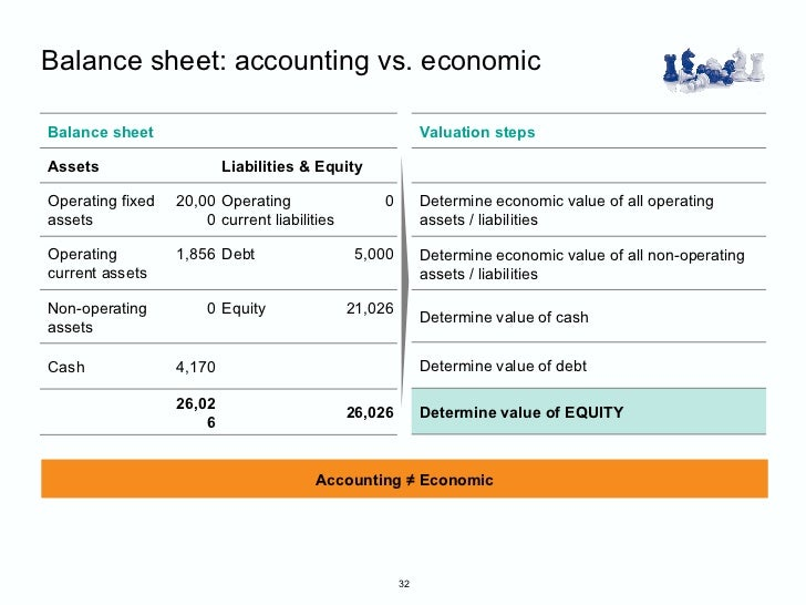 Image Result For Accounting For Current Liabilities