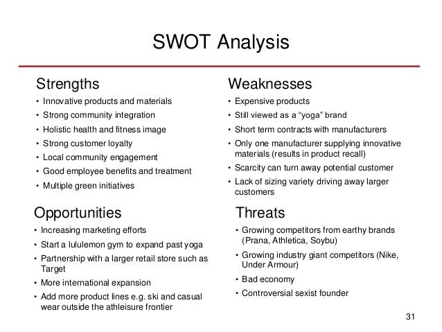 swot yoga Strengths total solution - fitness, supplements' and nutritional support inner edge fitness provides customers with more than just a weight loss exercise program.