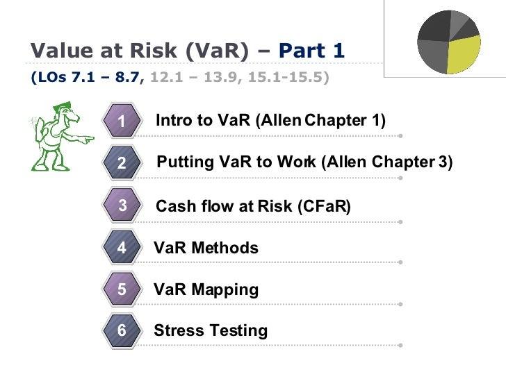 Value at Risk (VaR) –  Part 1 (LOs 7.1 – 8.7 ,  12.1 – 13.9, 15.1-15.5)   Intro to VaR (Allen Chapter 1) 1 VaR Mapping 4 V...
