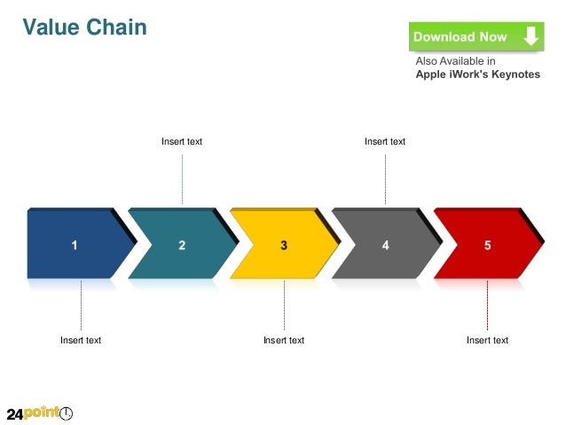 fully editable ppt value chain diagramvalue chain insert text insert text insert text insert text insert text