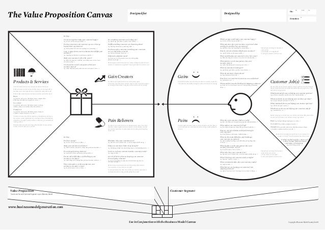 The Value Proposition Canvas Gain Creators Describe how your products and services create customer gains. How do they crea...