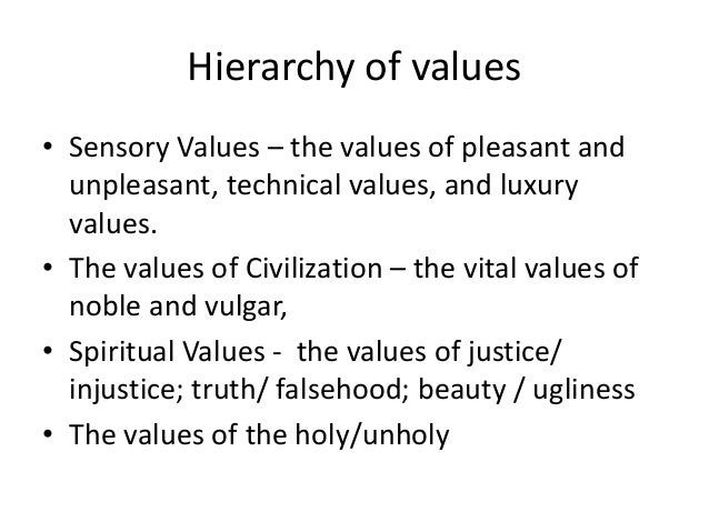 the values of an education Ethical values: as people become important of education importance of education in society read out the importance of education in our life below.