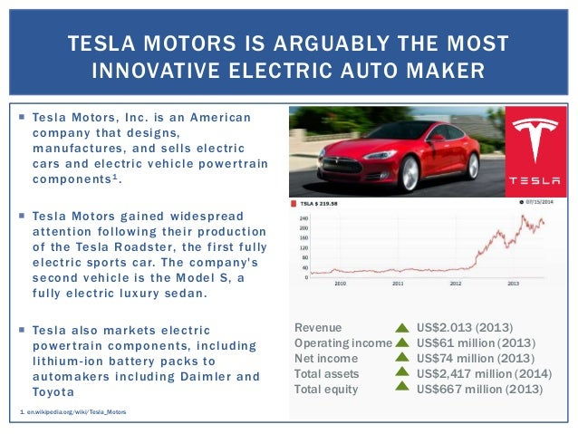 Value Chain Configuration For Tesla Motors In Brazil