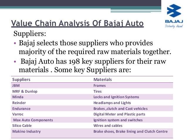 Bajaj Auto Financial Analysis Essayhelp473 Web Fc2 Com