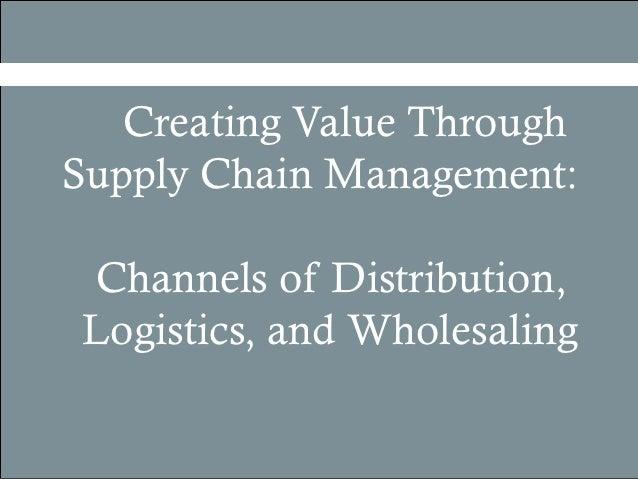 Value chain SCM