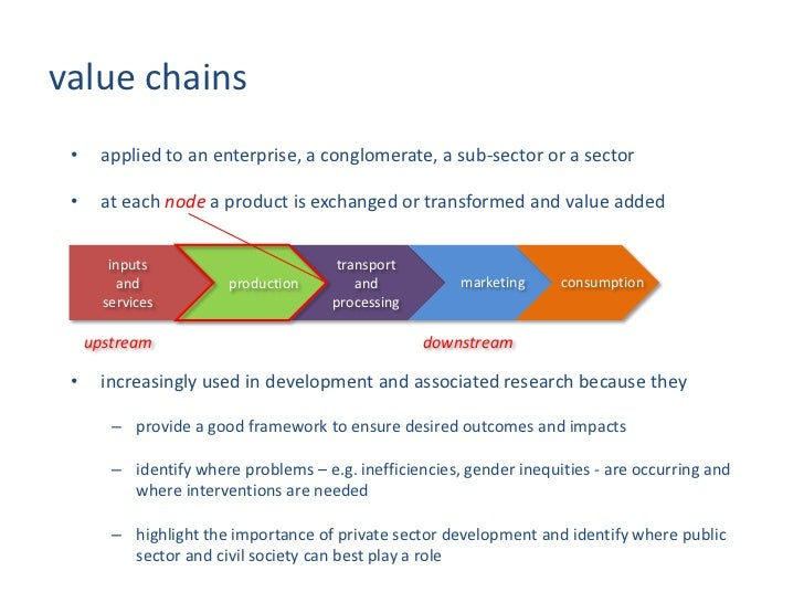 an introduction to the analysis of value chain analysis Value chain analysis is a strategic analytical and decision-support tool that highlights the bases where businesses can create value introduction to the theory of.