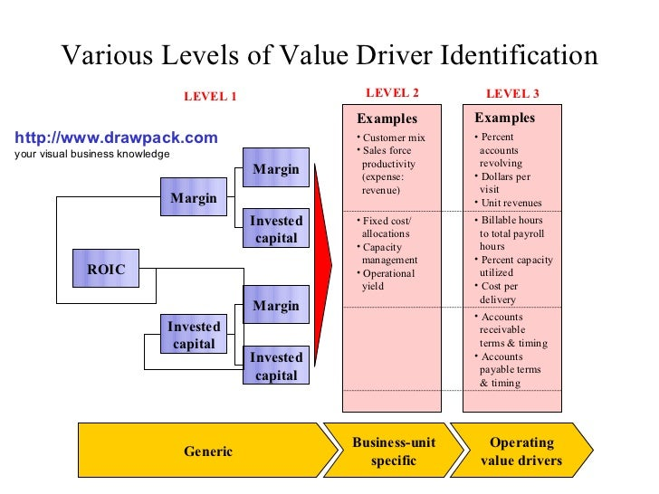 Types of circuits and diagrams types free engine image for user - Why Tree Diagram Why Free Engine Image For User Manual