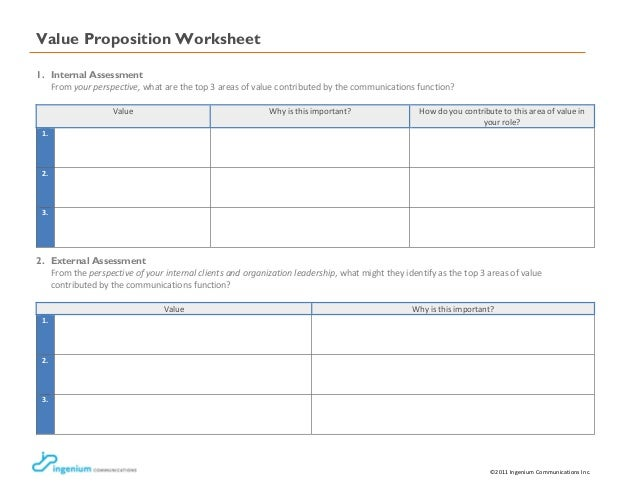 Value Proposition Worksheet ©2011 Ingenium Communications Inc. 1. Internal Assessment From your perspective, what are the ...