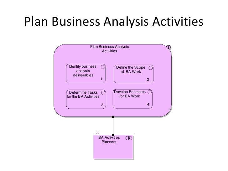 Business analysis work plan