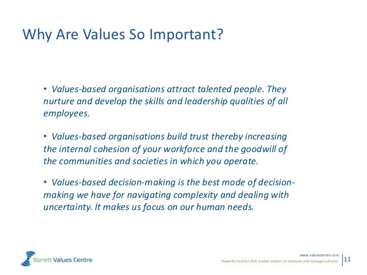 importance of values in organizations The value of organizational change management 1 boxley group, llc overwhelming need for greater recognition of the importance and value of ocm.
