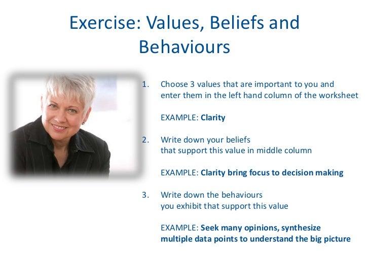 Values based leadership richard barrett