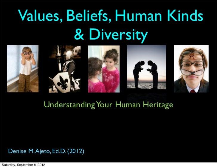 Values, Beliefs, Human Kinds                   & Diversity                          Understanding Your Human Heritage   De...