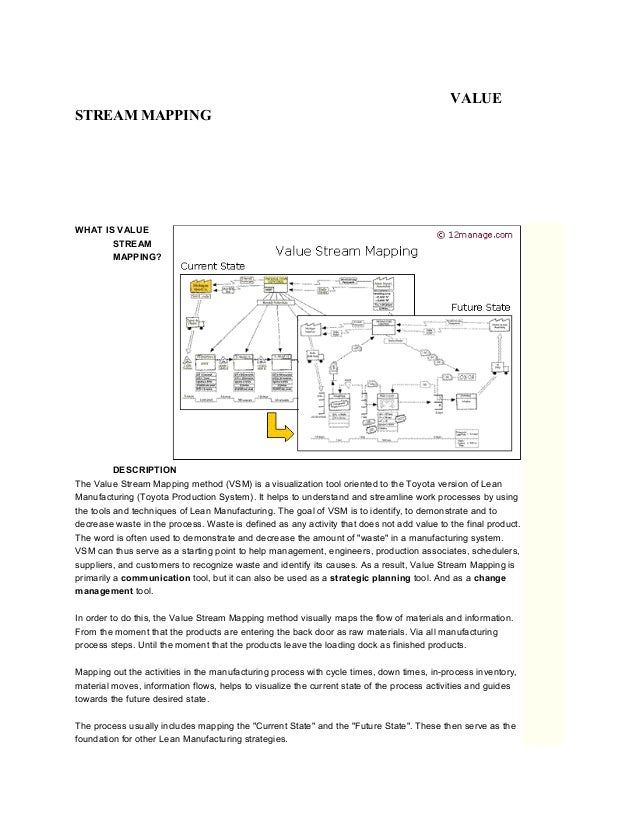 VALUESTREAM MAPPINGWHAT IS VALUE       STREAM       MAPPING?          DESCRIPTIONThe Value Stream Mapping method (VSM) is ...