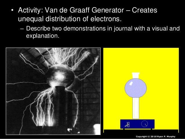 Van de graaff generator lesson powerpoint, Electricity, Static Electricity