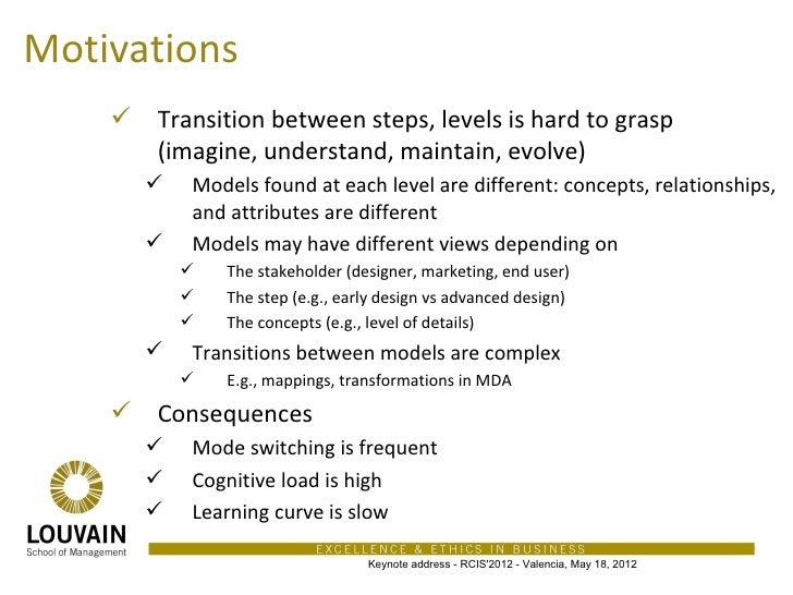 What are some non intrusive transitions?