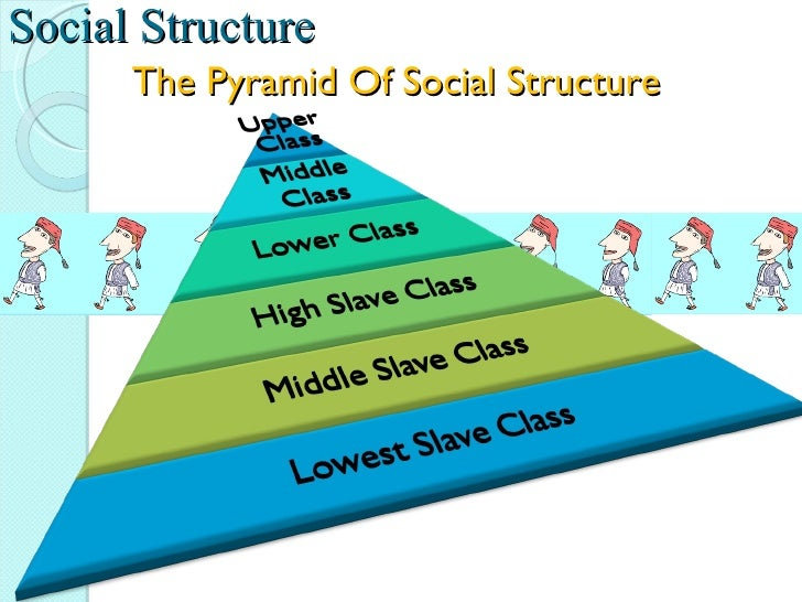 Modern Classroom Structure : Image gallery modern social structure