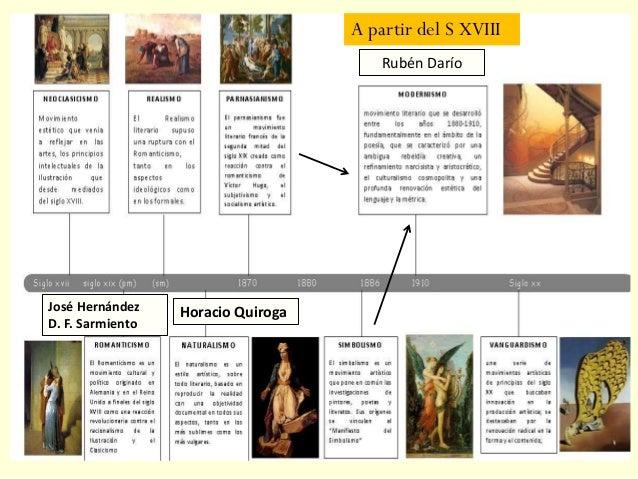 A partir del S XVIII Horacio QuirogaJosé Hernández D. F. Sarmiento Rubén Darío