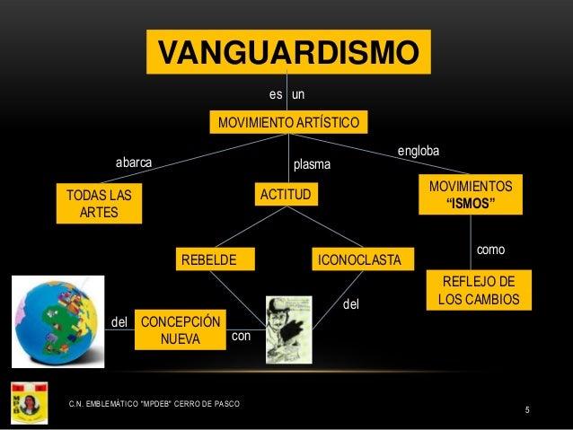 El vanguardismo universal for Caracteristicas del vanguardismo