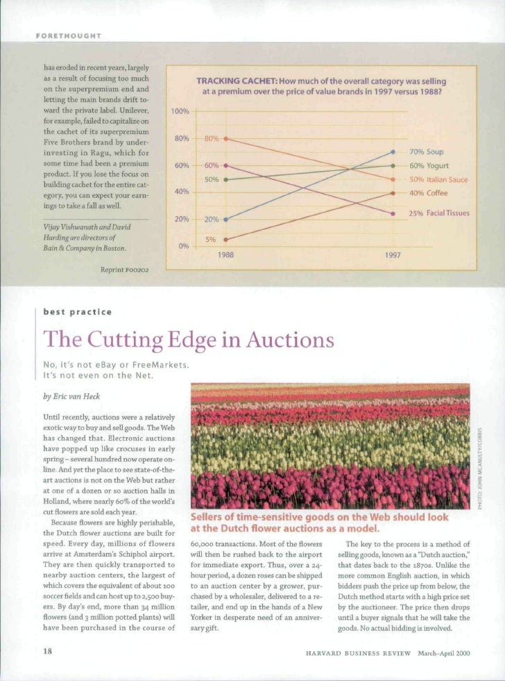 The Cutting Edge in Auctions