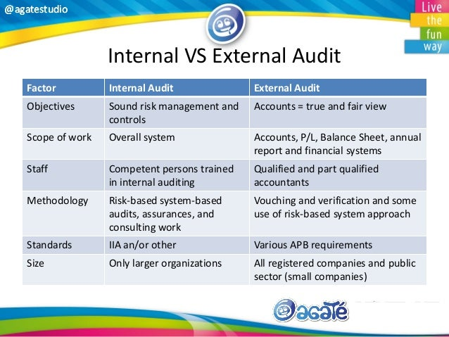 difference between external auditor and internal Internal/external audit is the process by which the internal auditor integrates his or her professional judgement and knowledge about difference between gaap.