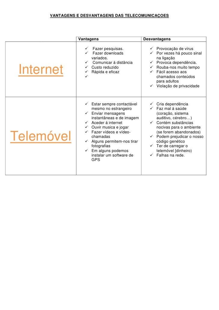 VANTAGENS E DESVANTAGENS DAS TELECOMUNICAÇOES<br />VantagensDesvantagensInternet Fazer pesquisas. Fazer downloads variados...