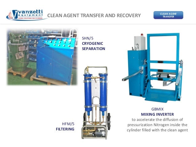 Clean Agent Cylinder With The Clean Agent Shn/5