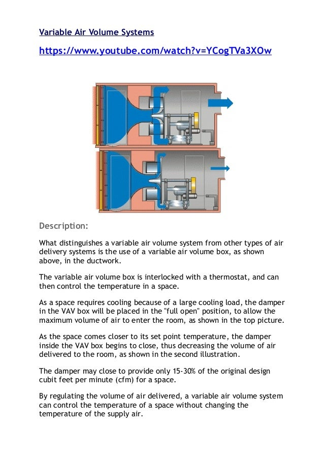 Variable Air Volume : Bs variable air volume systems
