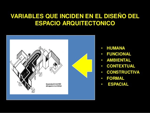 Variables que inciden en el dise o del espacio arquitect nico for Que es diseno en arquitectura