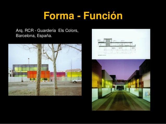Variables que Inciden en el Diseño del Espacio Arquitectónico