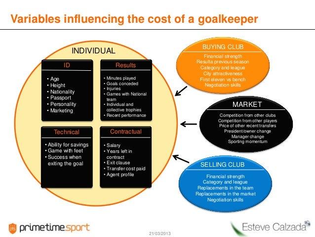 Variables influencing the cost of a goalkeeper -Esteve Calzada-