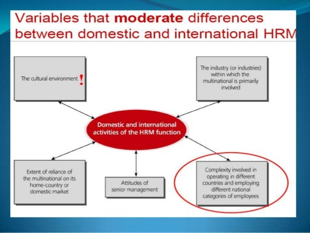 variables that moderates differences between domestic and international HRM •Host-country cultural environment •Type of th...