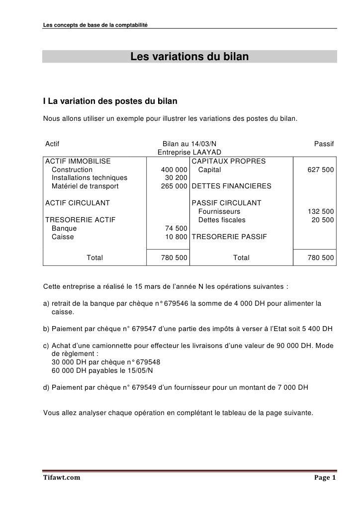 Les concepts de base de la comptabilité                                Les variations du bilanI La variation des postes du...