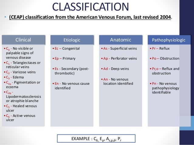 classification essay topics list A classification essay entails the process of organizing and sorting things in different categories.