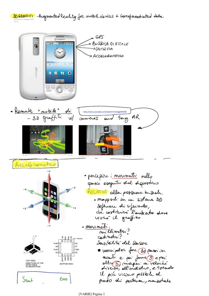 3d Graffiti 3d tag : a concept of augmented reality form mobile devices