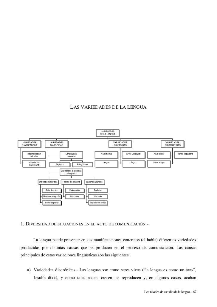 LAS VARIEDADES DE LA LENGUA                                                                                   VARIEDADES  ...