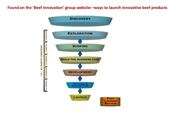 Found on the 'Beef Innovation' group website –ways to launch innovative beef products