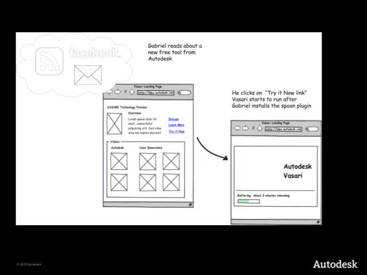 Project Vasari concept storyboard