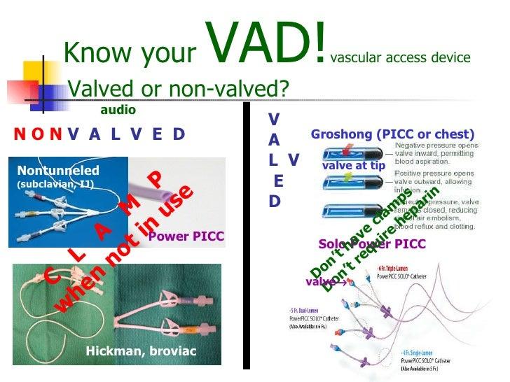 Vascular Access Device...