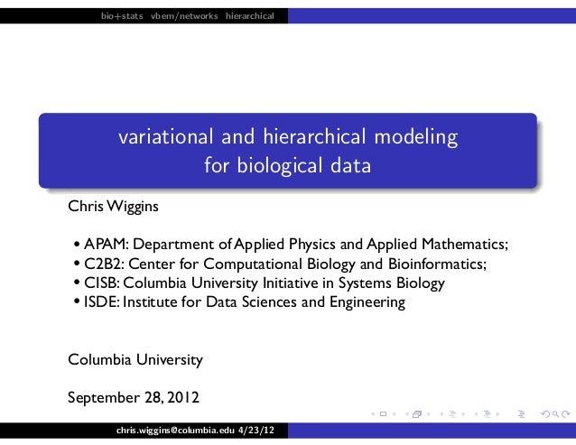 variational bayes in biophysics