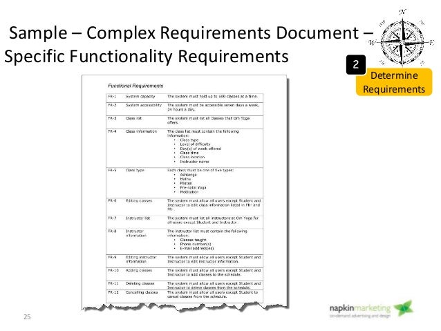 user requirement document template - the ultimate website development roadmap