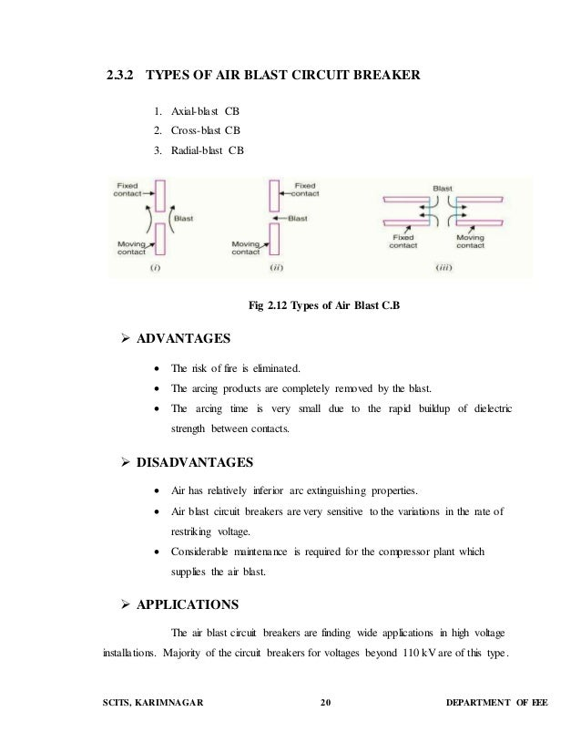 Classification Circuit Breaker Blast Circuit Breaker 1