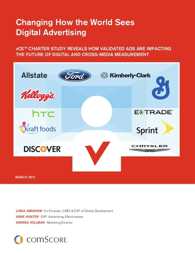 digital marketing -advertising