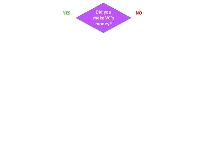Vc flow chart