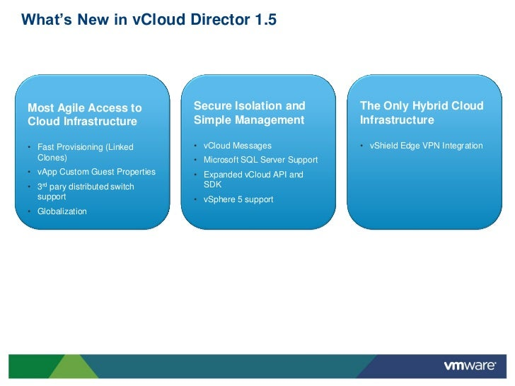 What's New in vCloud Director 1.5
