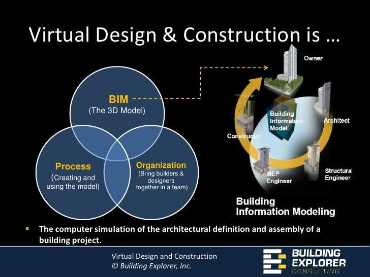 virtual design and construction 1 virtual design and construction br