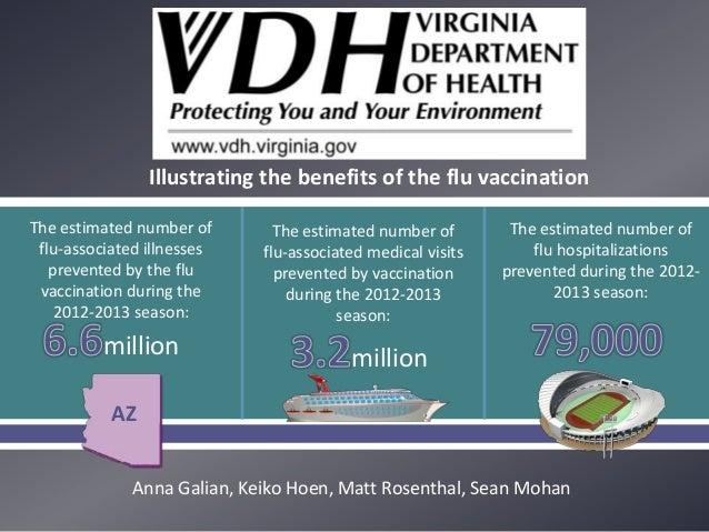   Anna Galian, Keiko Hoen, Matt Rosenthal, Sean Mohan Illustrating the benefits of the flu vaccination The estimated num...