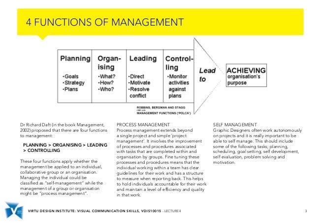 VDIS10015 Design Management Skills - Lecture 4