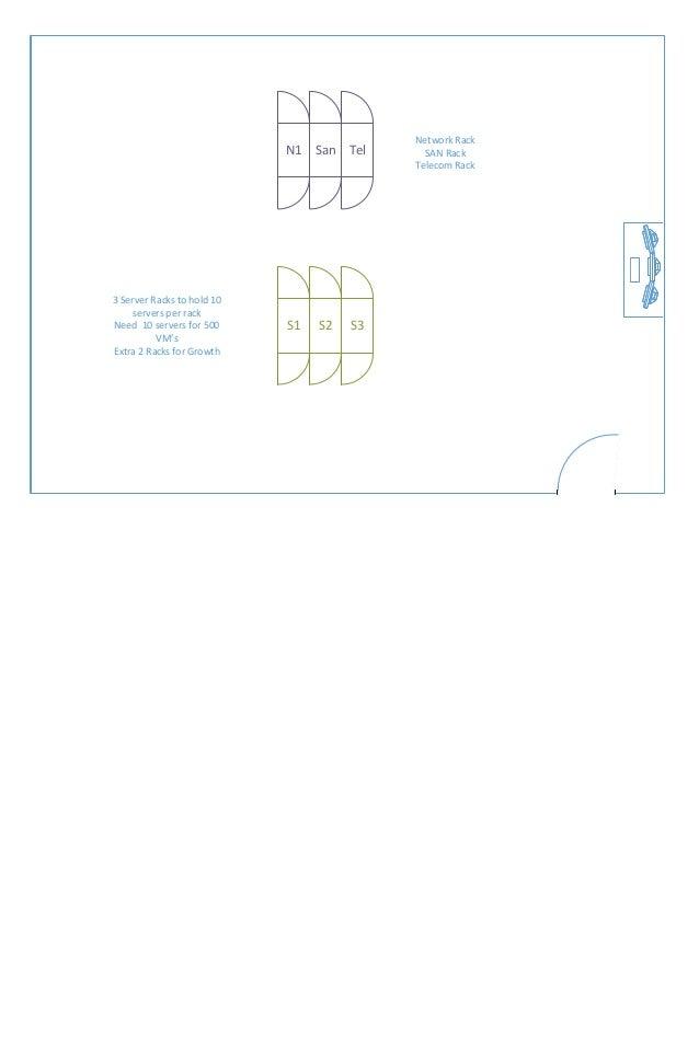 Joe Graziano – Challenge 2 Design Solution  V dm2 datacenter3