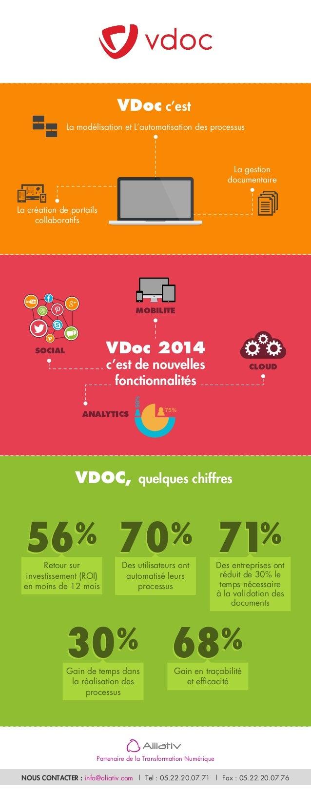 La création de portails collaboratifs La modélisation et L'automatisation des processus La gestion documentaire CLOUD VDoc...