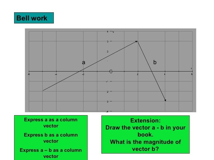 Bell work Express a as a column vector Express b as a column vector Express a – b as a column vector Extension: Draw the v...